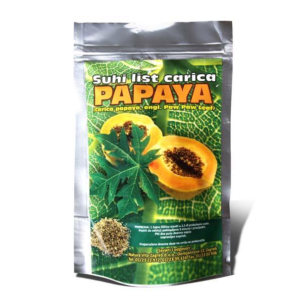 papaya caj